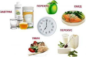 Рецепты меню при гепатите б у