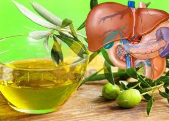 Лечение гепатита Б народными средствами