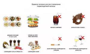 Если не соблюдать диету при панкреатите что будет